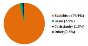 cambodia_religion