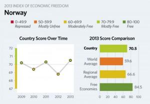 Norway_economy