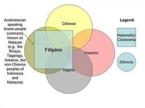 Philippines_ethnicity