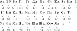 Ukraine_language