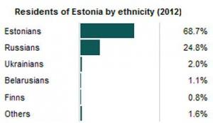 estonia_ethnicity