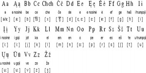 Lithuania_language