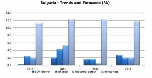 bulgaria_economy
